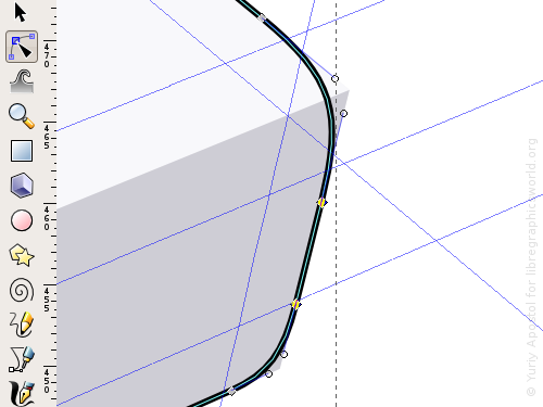 Rounding rear corners