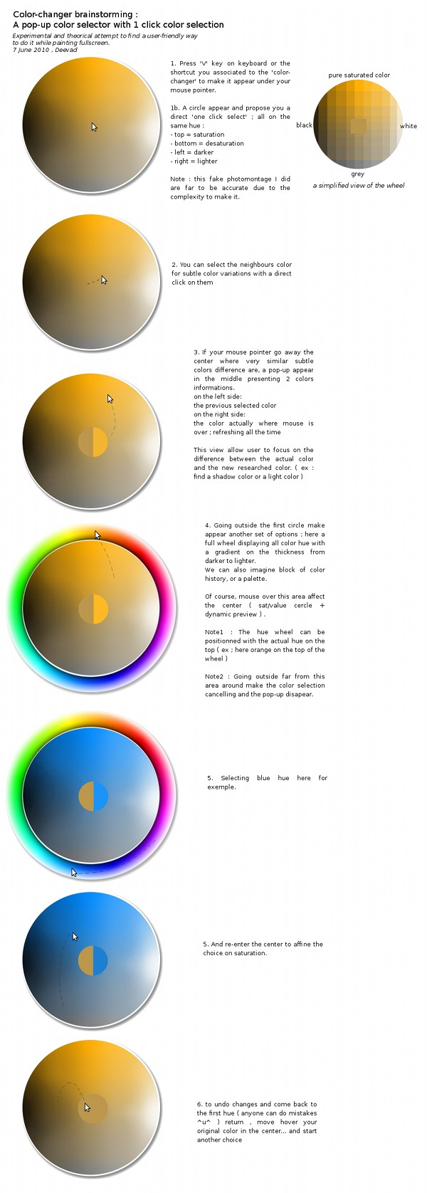 Color changer research