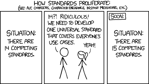 Standards comic at XKCD