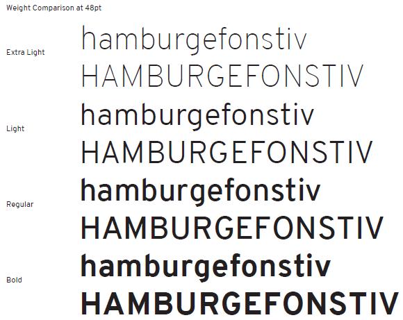 Overpass fonts specimen